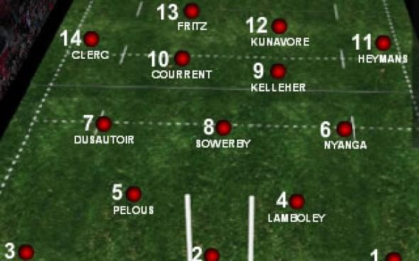 La composition du XV toulousain face au Leinster